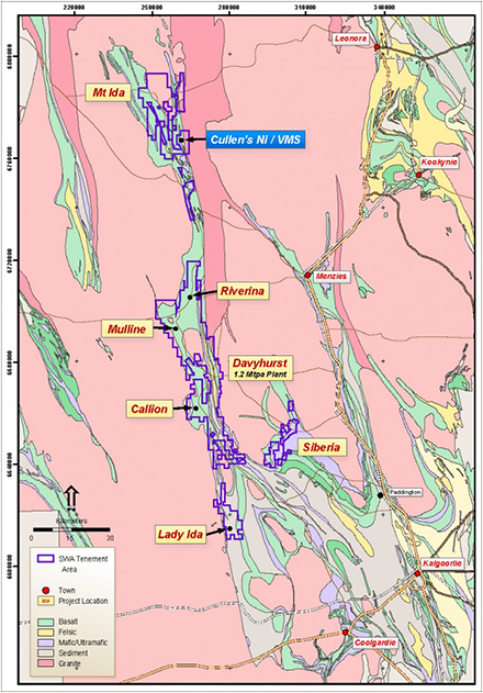Projects Overview Eastern Goldfields